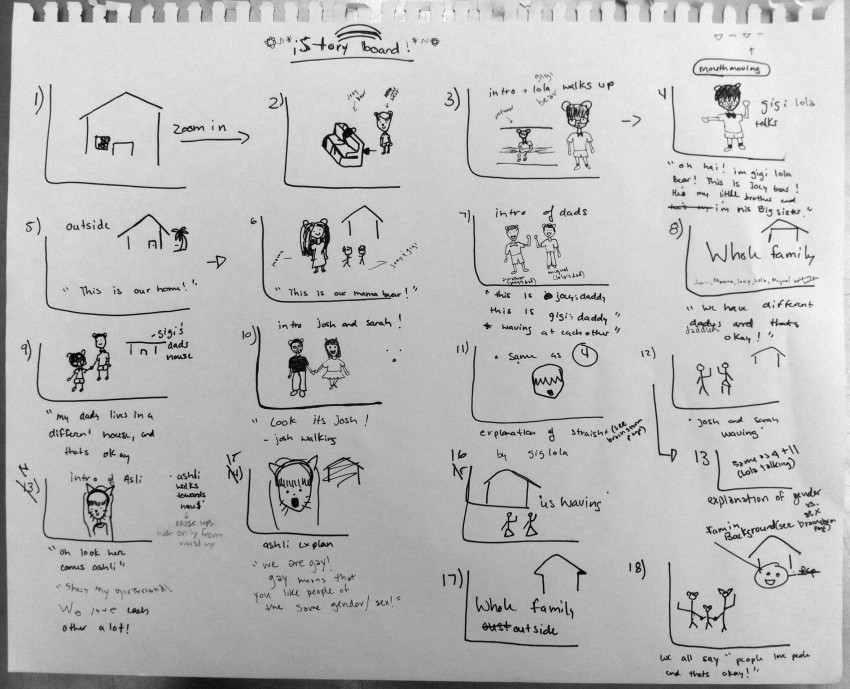 ashley_lola_storyboard