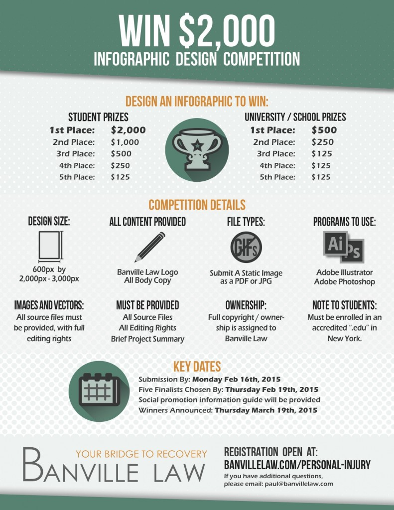 Banville Law Infographic Contest
